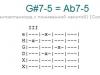 Аккорд g#7-5 = ab7-5