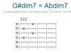 Аккорд g#dim7 = abdim7