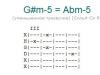 Аккорд g#m-5 = abm-5