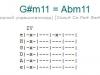 Аккорд g#m11 = abm11