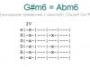 Аккорд g#m6 = abm6