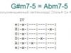 Аккорд g#m7-5 = abm7-5