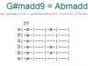 Аккорд g#madd9 = abmadd9