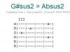 Аккорд g#sus2 = absus2