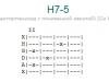 Аккорд h7-5