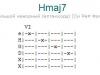 Аккорд hmaj7