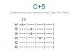 Аккорд c+5