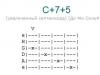 Аккорд c+7+5