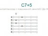 Аккорд c7+5