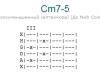 Аккорд cm7-5