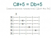 Аккорд c#+5 = db+5