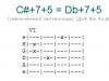 Аккорд c#+7+5 = db+7+5