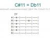 Аккорд c#11 = db11