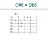 Аккорд c#6 = db6