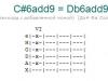 Аккорд c#6add9 = db6add9