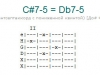 Аккорд c#7-5 = db7-5