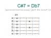 Аккорд c#7 = db7