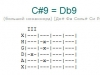 Аккорд c#9 = db9