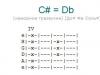 Аккорд c# - db