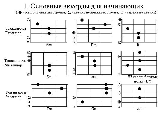 гитара под правую руку),