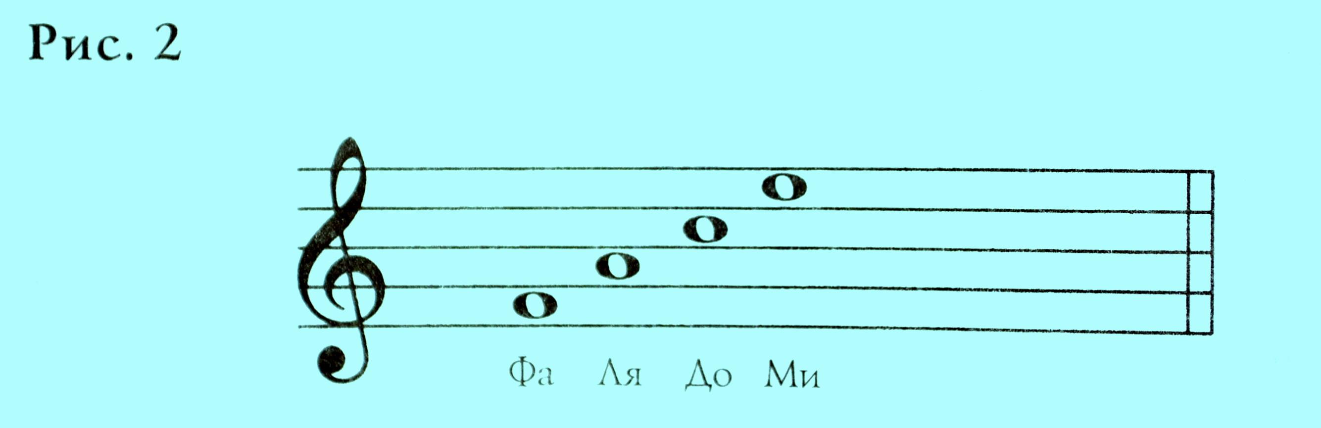 Музыкальные символы