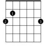 аккорд G (соль-мажор)