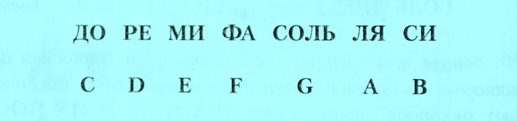 условные обозначения нот