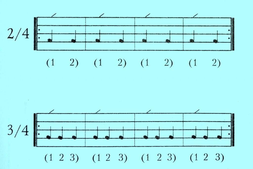 Примеры музыкальных размеров