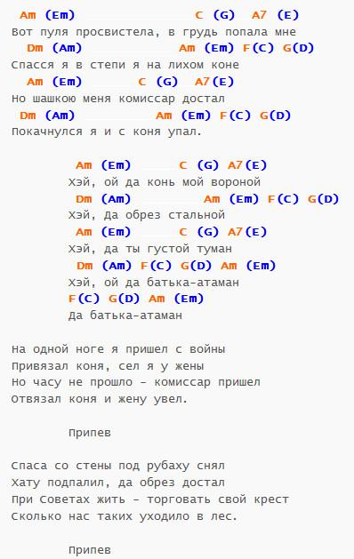 """""""Вот пуля просвистела"""", текст, аккорды!"""