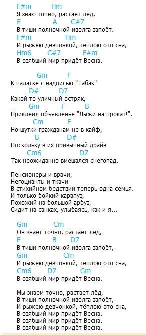 Московская песня (Трофим), аккорды!