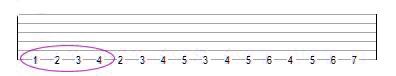 Упражнение для гитары -1