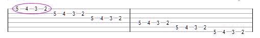 Упражнение для гитары -2б