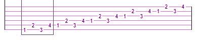 упражнение для гитары-4(а)