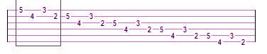 упражнение для гитары-4(б)