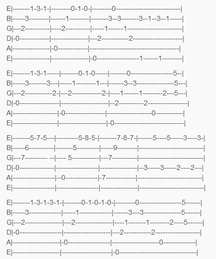 Цыганочка сверху гитаре, табы