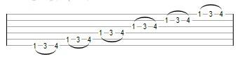 упражнение для гитары-6