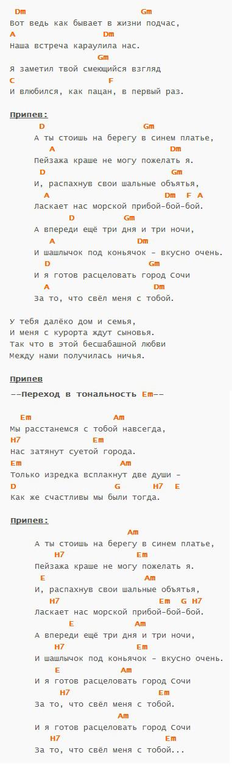 Город-Сочи, Трофим, текст и аккорды