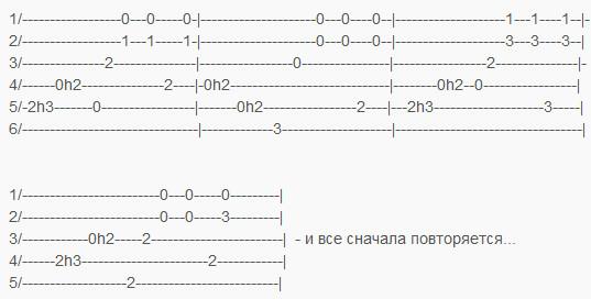 Табы вступления песни Вахтерам - Бумбокс