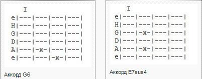 Вахтерам - Бумбокс - Аппликатуры аккордов G6 и E7sus4