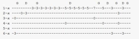 А может быть ворона, табы для гитары