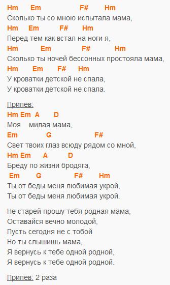 Мама - Стас Михайлов - текст и аккорды