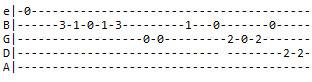 Табы мелодии для гитары - Гимн России