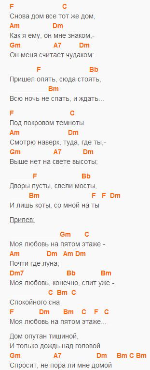Моя любовь на пятом этаже - СЕКРЕТ - Аккорды