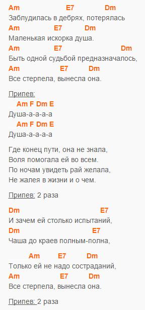 Душа - Ани Лорак - Аккорды, текст