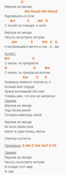 Верхом на звезде - Найк Борзов - Аккорды и текст