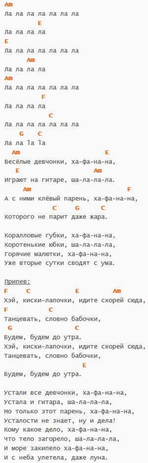 Hafanana - Afric Simone - Аккорды и русский текст