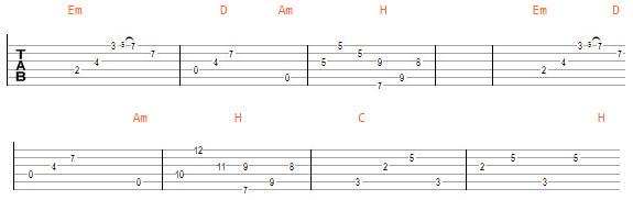 Эта песня простая - Iowa - табы гитарного перебора в куплетах