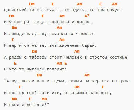 Цыганский табор - Эдуард Суровый - Аккорды и текст