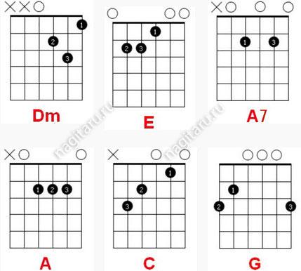 Как-ставить-простые-аккорды-на-гитаре-Аппликатуры
