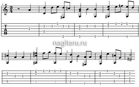 Рождественская мелодия на гитаре - We Wish You A Merry Christmas - Табы, ноты